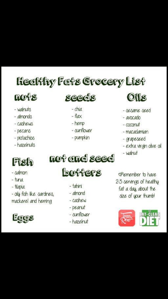 A healthy fats grocery list (just in case if you're unsure)